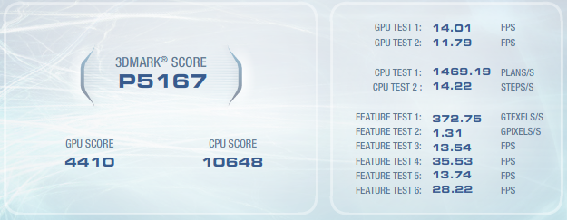 3DMark Vantage Overclocked at 4.1GHz and 844MHz GPU